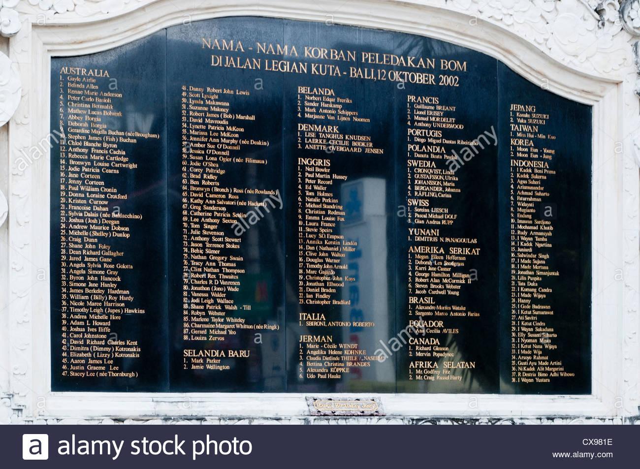 Bali Bombing Memorial Jalan Legian Kuta Memory Victims 12 October