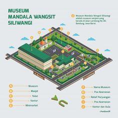 Tag Friends Lokasi Museum Mandala Wangsit Siliwangi Bandung Jawa Barat