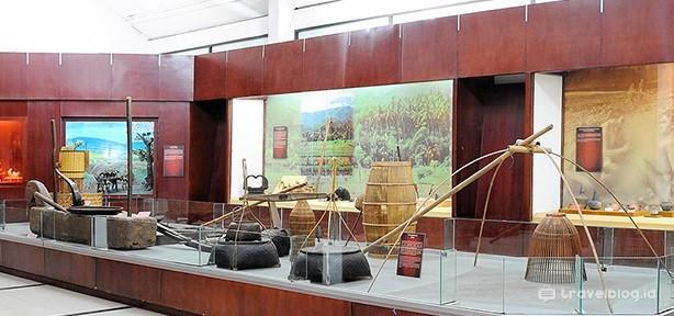 20 Daftar Museum Jawa Barat Jabar Travel Blog Indonesia Sri