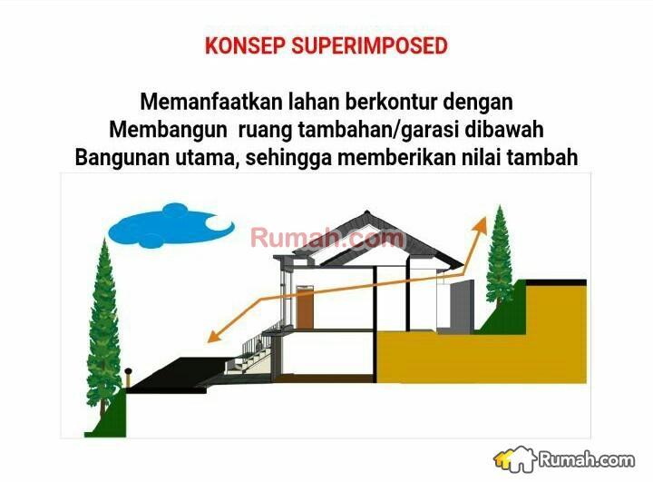 Rumah Dp Ringan Dekat Kota Parahyangan Padalarang Kab Bandung Gland