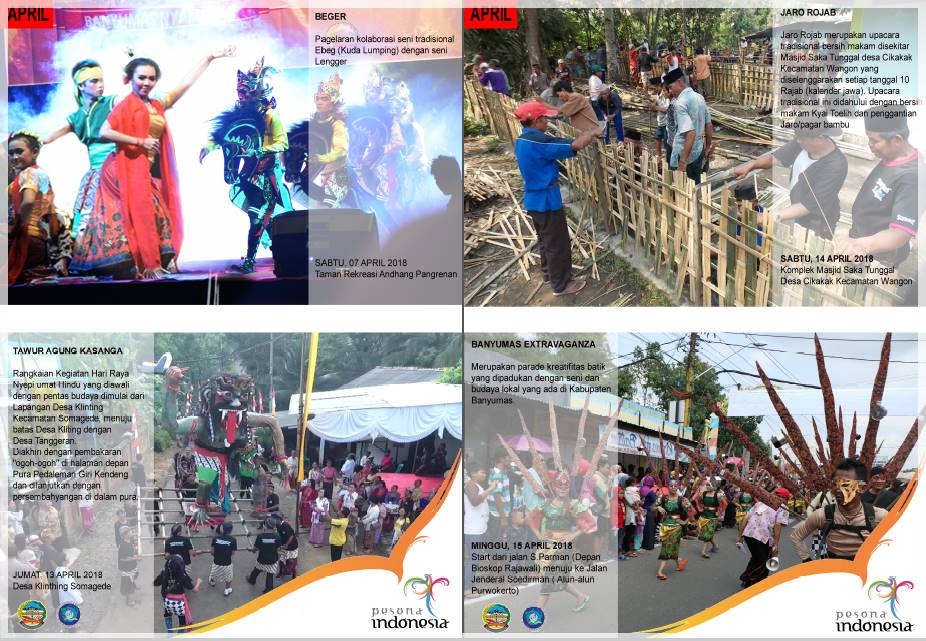 Kolase Konstelasi Kalender Agenda Budaya Pariwisata Kabupaten Prosesi Pemindahan Pendopo