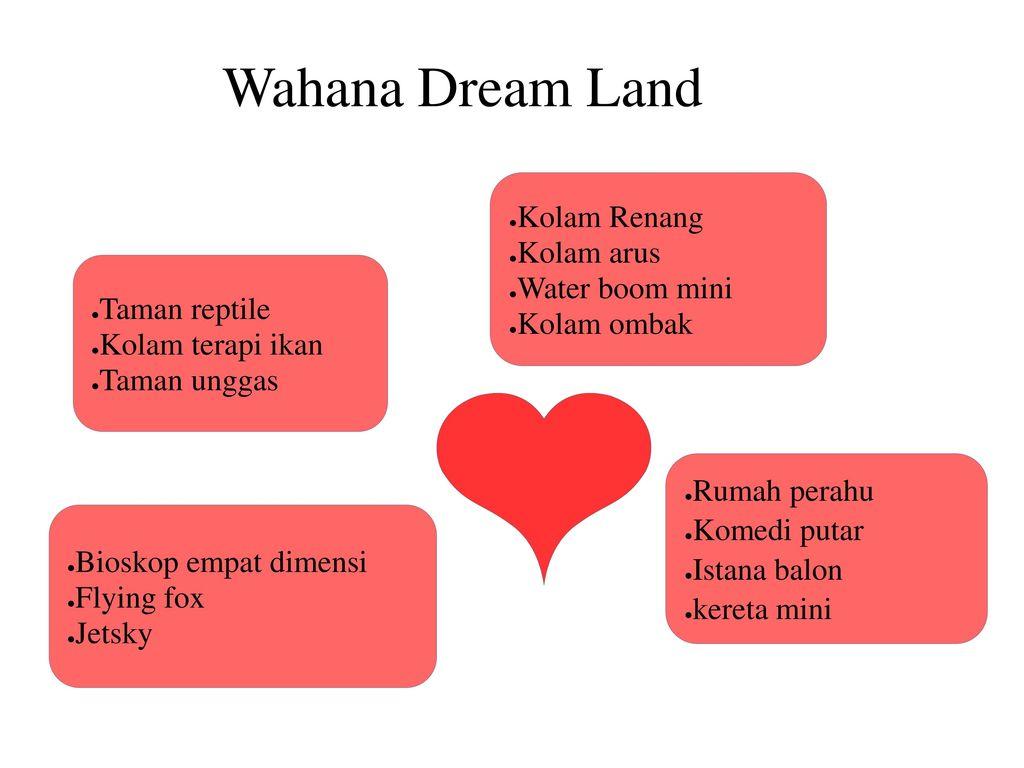 Dream Land Water Park Ajibarang Ppt Download 5 Wahana Dreamland