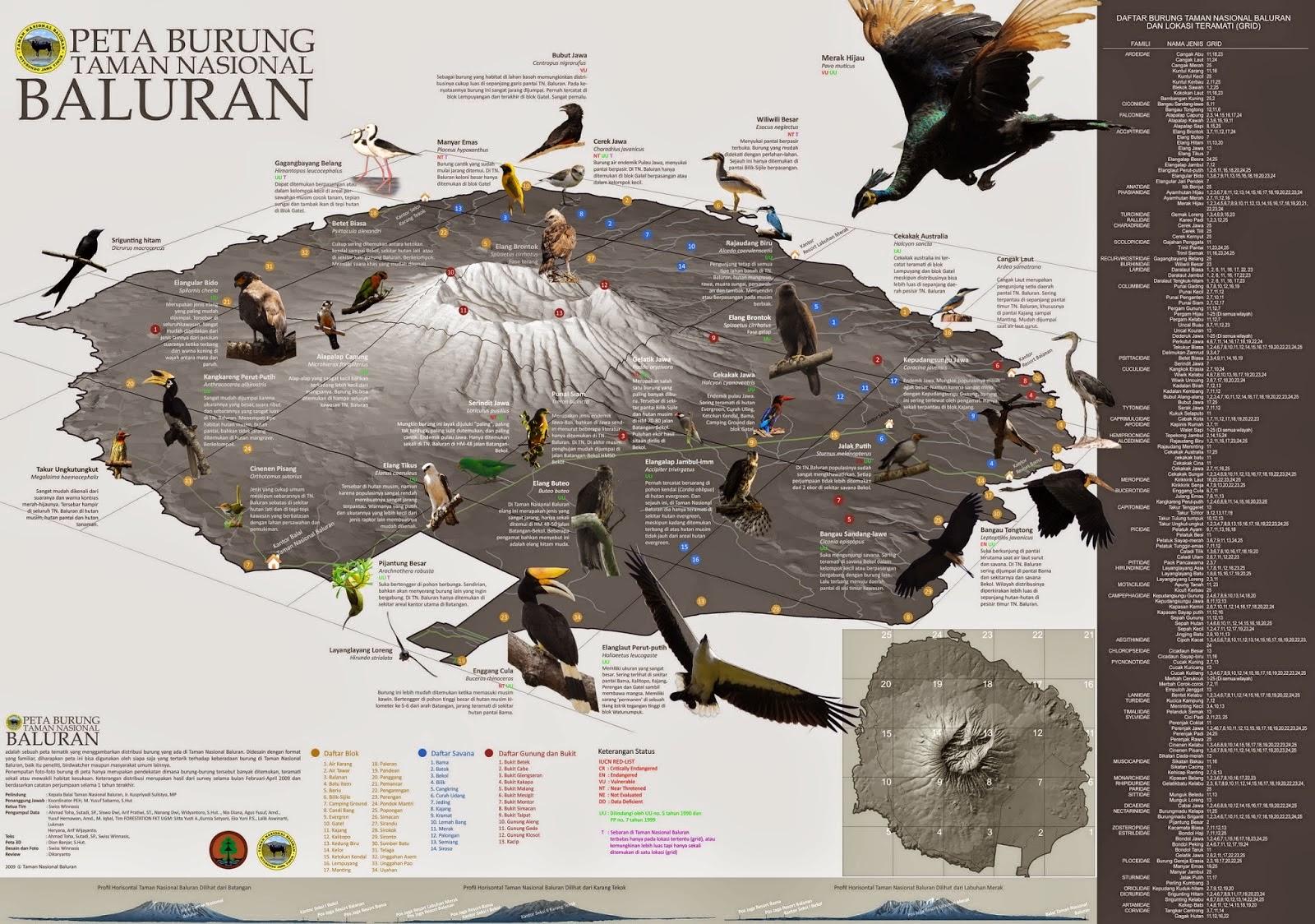 Taman Nasional Baluran Africa Van Java Menyatu Alam Bersama Peta