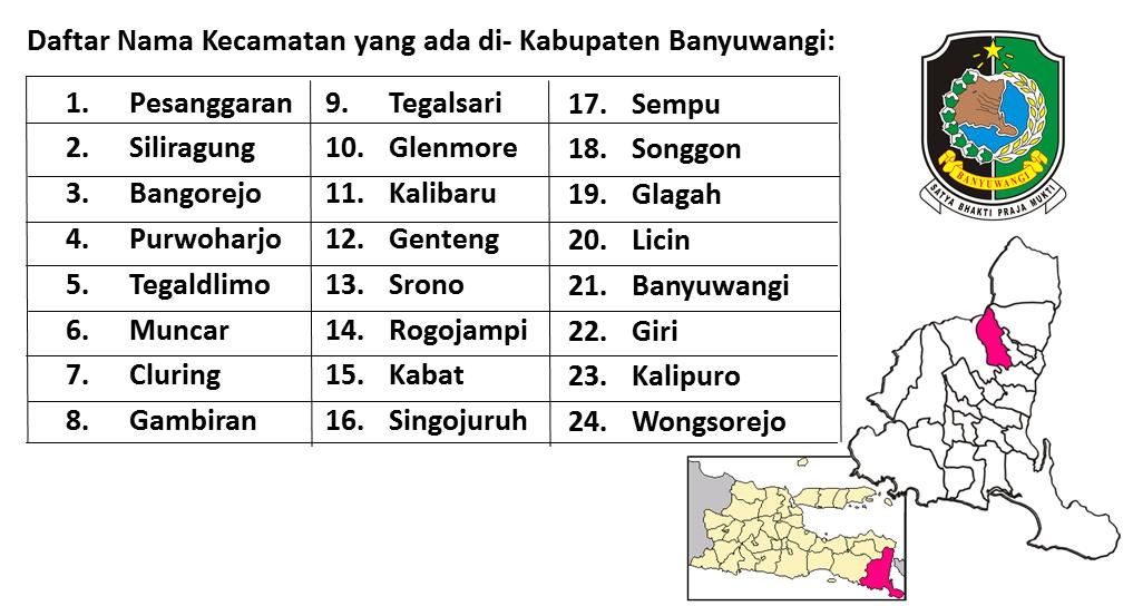 Coretan Kita Bersama Kabupaten Banyuwangi Berjarak 290 Km Sebelah Timur