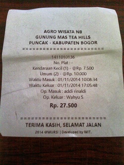 Selvy Erline Wisata Puncak Bogor November 2014 Perkebunan Agro Rute