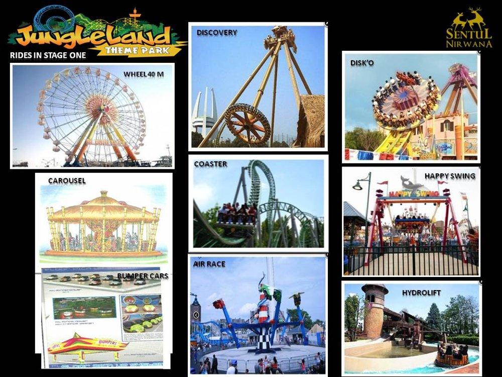 Jual Voucher Diskon Jungleland Adventure Theme Park Sentul Lapak Kab