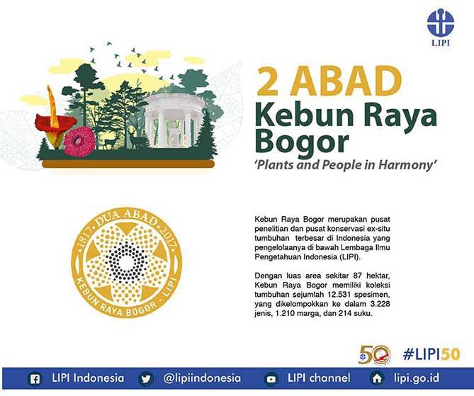 Kementerian Komunikasi Informatika 200 Kebun Raya Bogor Kokoh Sebagai Benteng