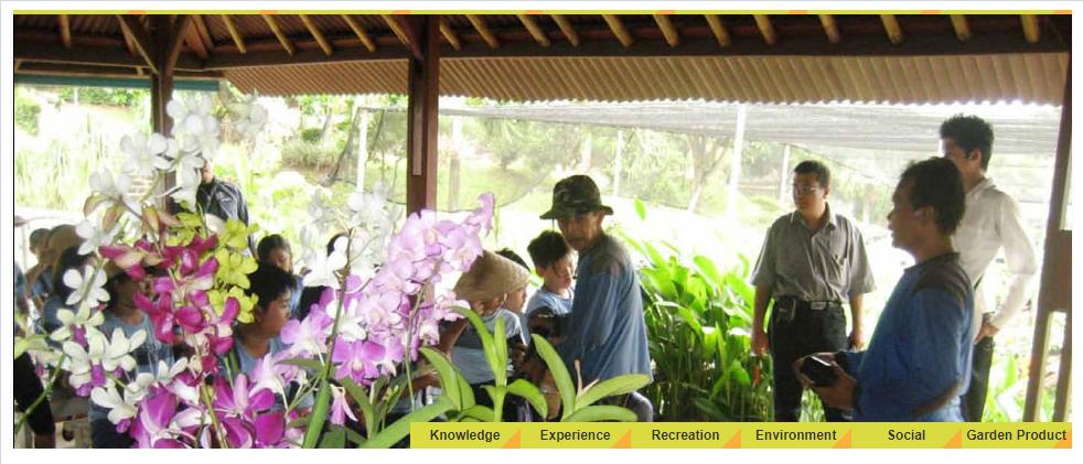 Outbound Bogor Tempat Paket Puncak Lokasi Kebun Wisata Pasirmukti Terletak