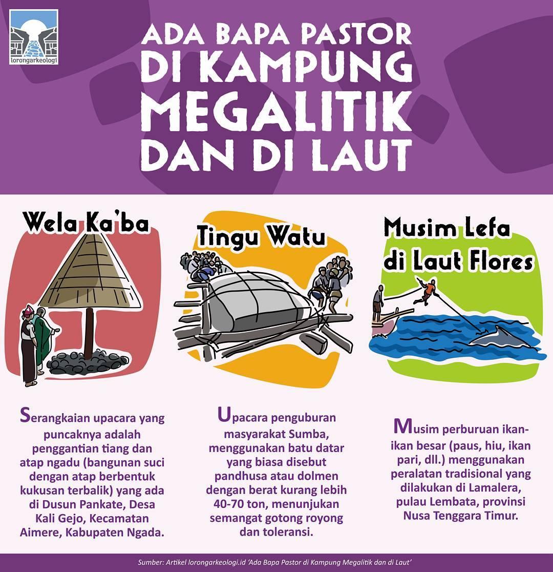 Megalitikum Hash Tags Deskgram Nusa Tenggara Timur Khususnya Pulau Flores