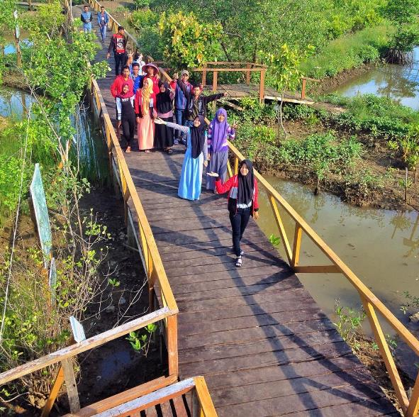 Explore 31 Tempat Wisata Terbaik Cilacap Jawa Tengah Kampung Laut