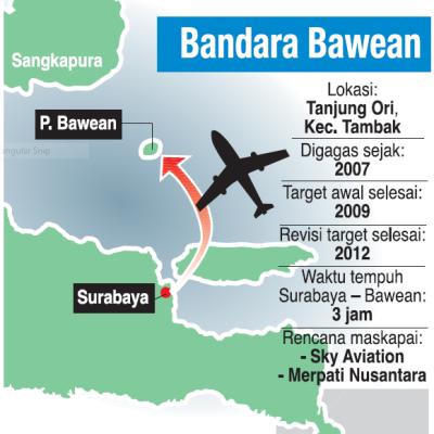 Bandara Harun Tohir Bawean Beroperasi Mulai Awal 2016 Berita Tmp
