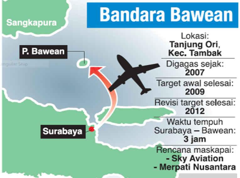 Bandara Pulau Bawean Diresmikan Pt Rush Cargo Nusantara Propinsi Jawa