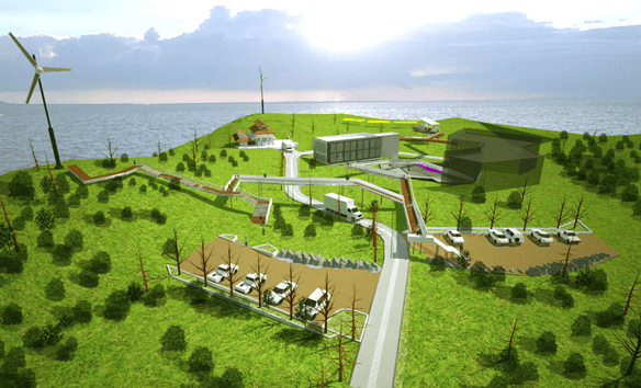 Baron Technopark Wisata Edukasi Gunung Kidul Sportourism Id Kab Gunungkidul