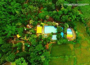 Taman Botani Sukorambi Dilihat Atas Distinasi Wisata Jember Dwj Kab