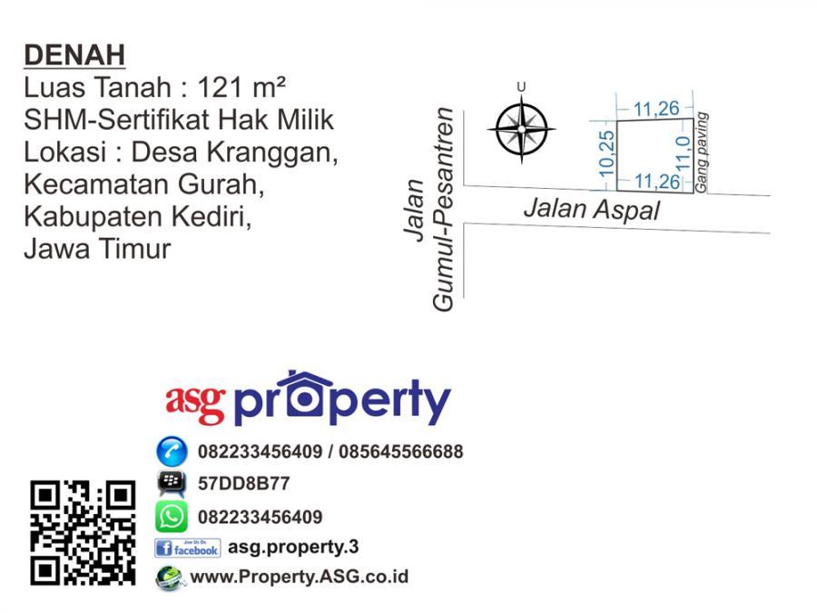 Dijual 121m2 Dekat Simpang Lima Gumul Kediri Tanah Alun Kab