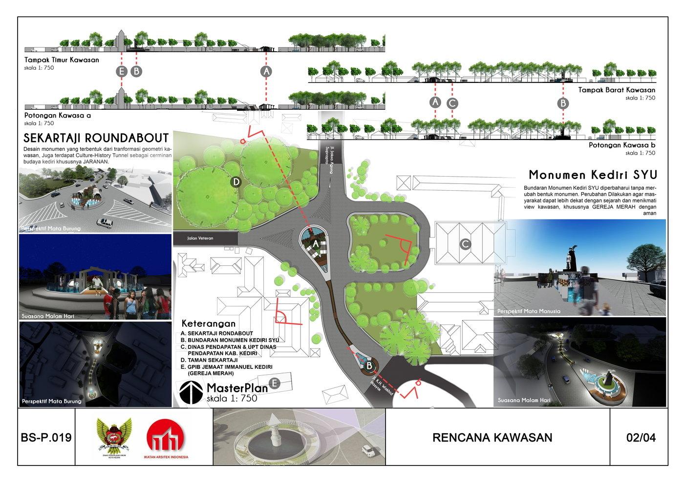 Sayembara Bundaran Sekataji Kediri Sukinsi Sukawruh Coroflot Monumen Syu Kab