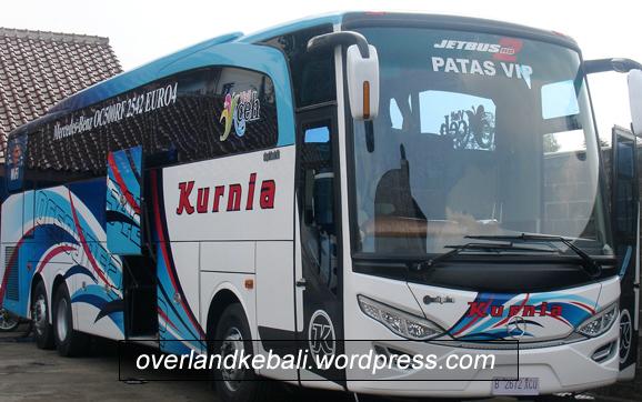 Paket Tour Kota Kediri Bali Jawa Museum Fotografi Kab