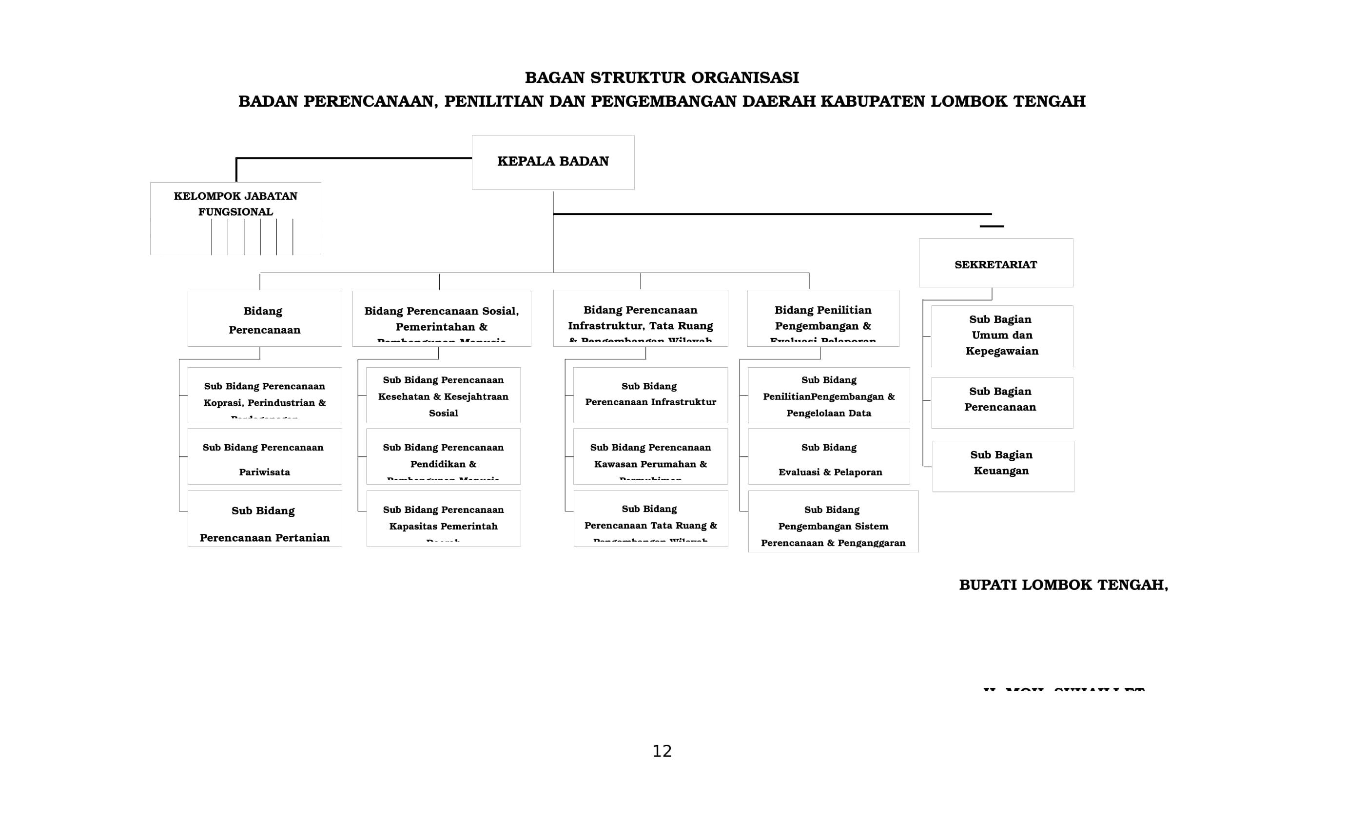Pemerintah Kabupaten Lombok Tengah Badan Perencanaan Penelitian Sotk Skpd 2017