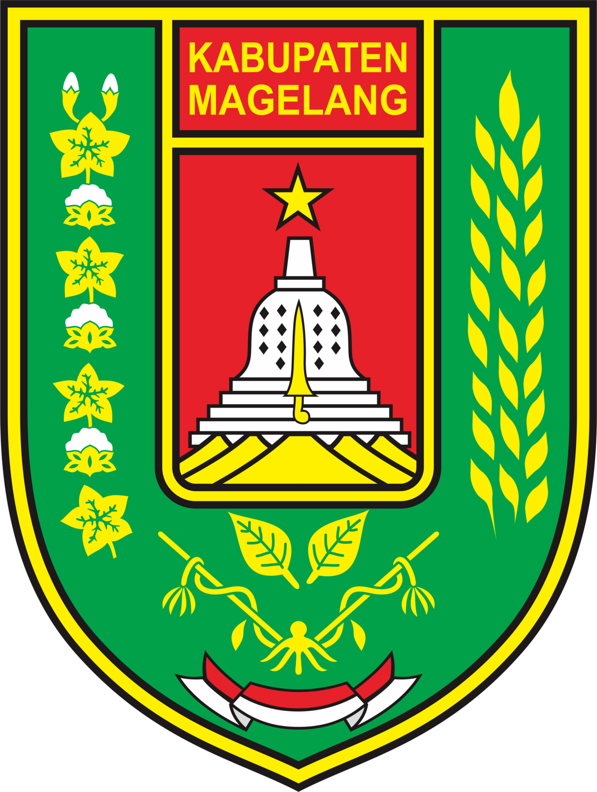 Kabupaten Magelang Wikipedia Bahasa Indonesia Ensiklopedia Bebas Gardu Pandang Kuadaan