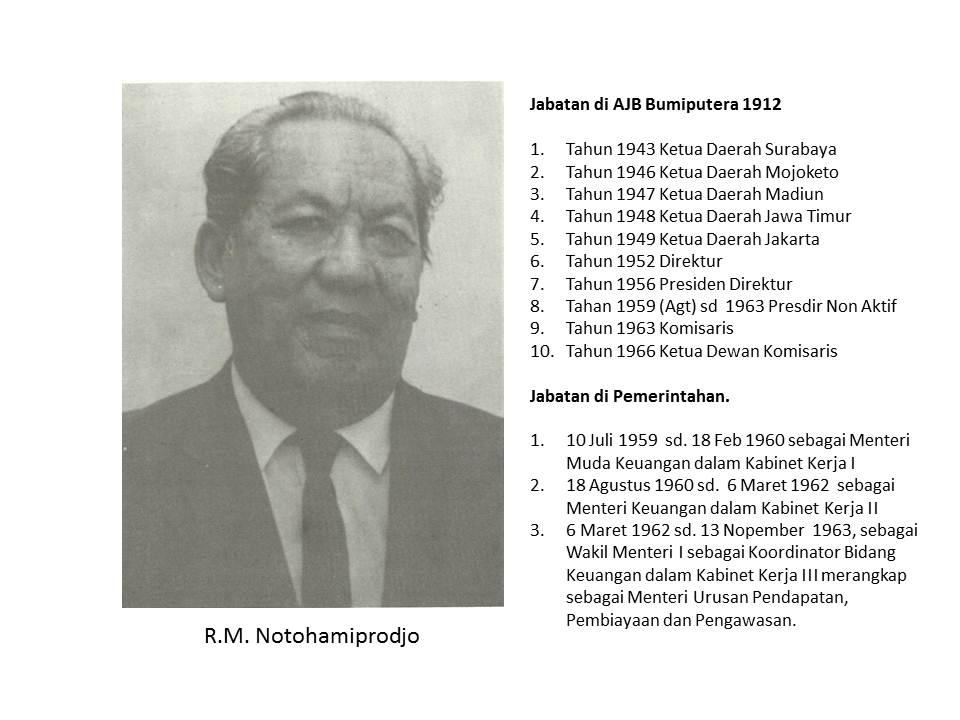 Museum Bumiputera 1912 November 2015 Diposting Oleh 17 18 Tidak