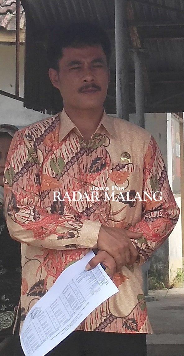 Ikut Bimtek Anggota Dprd Kabupaten Malang Meninggal Dunia Memoriam Suwarno