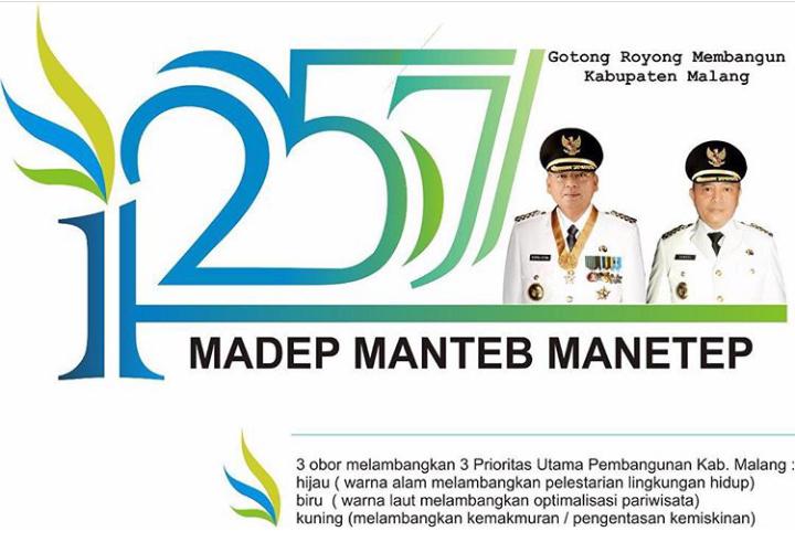 Penuh Makna Arti Logo Hari Jadi Kabupaten Malang 1257 Matos