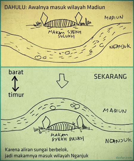 Wisata Rohani Makam Syekh Sulukhi Wilangan Nganjuk Ilustrasi Aliran Sungai