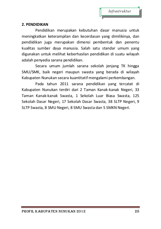 Profil Kabupaten Nunukan 2012 28 38 Air Terjun Krayan Kab