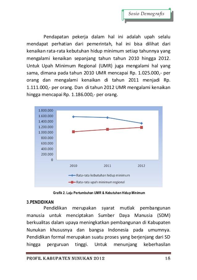 Profil Kabupaten Nunukan 2012 Menunjang Keberhasilan 18 28 Air Terjun