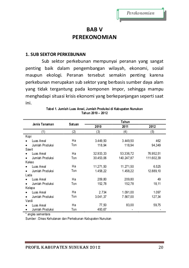 Profil Kabupaten Nunukan 2012 30 Air Terjun Ubol Alung Kab