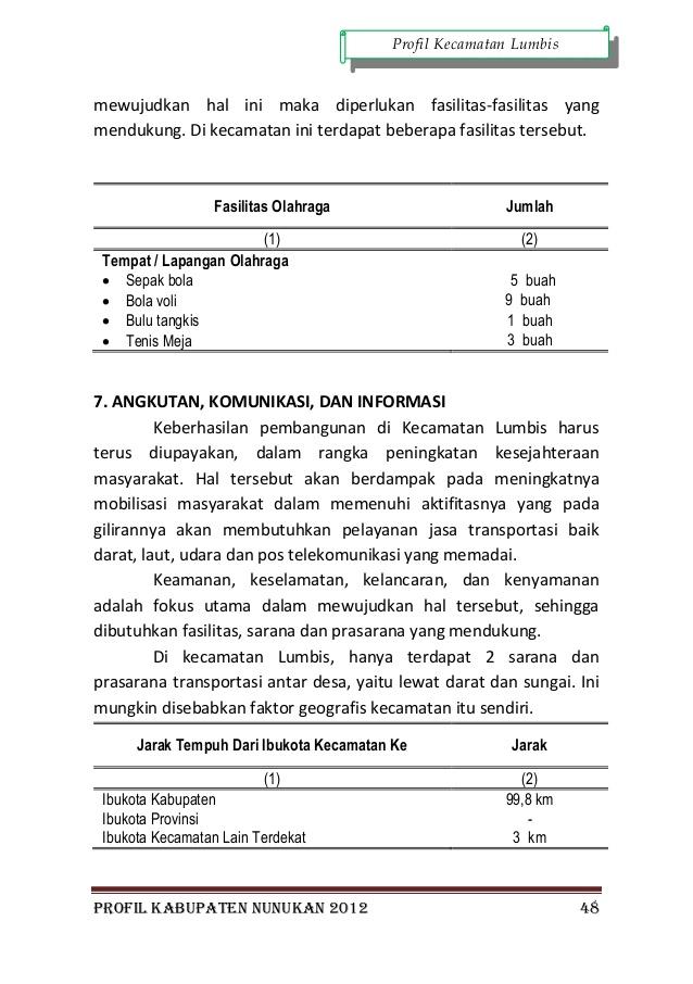 Profil Kabupaten Nunukan 2012 59 Air Terjun Ubol Alung Kab