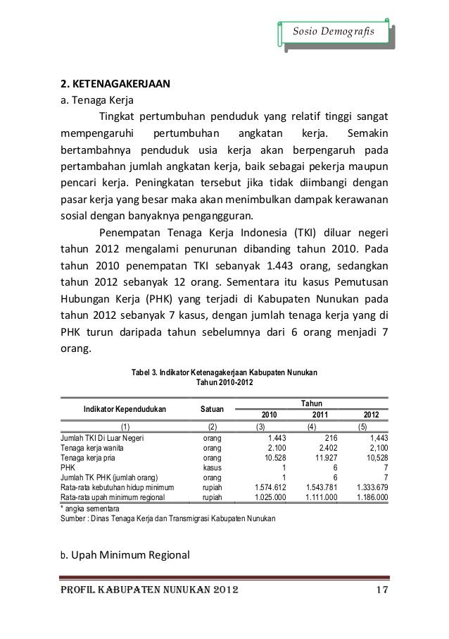 Profil Kabupaten Nunukan 2012 Upah Minimum Regional 17 27 Air