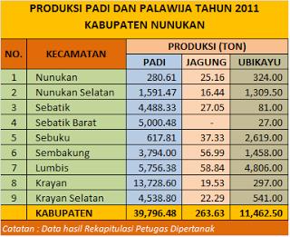 Karya Nunukan 2013 Perikanan Produksi 2008 Tercatat 46 433 77
