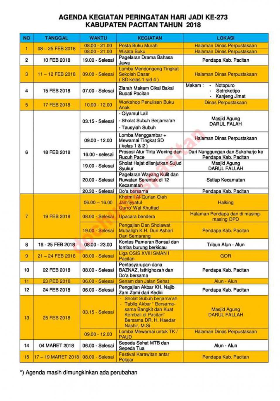 Agenda Kegiatan Peringatan Hari Jadi 273 Kabupaten Pacitan Tema Diambil