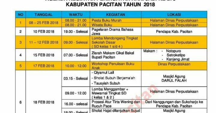 Jadwal Acara Dirgahayu Kabupaten Pacitan 273 2018 Blog Aliefnk Masjid