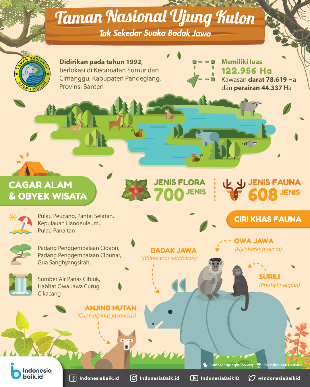 Taman Nasional Ujung Kulon Tak Sekedar Suaka Badak Jawa Indonesia