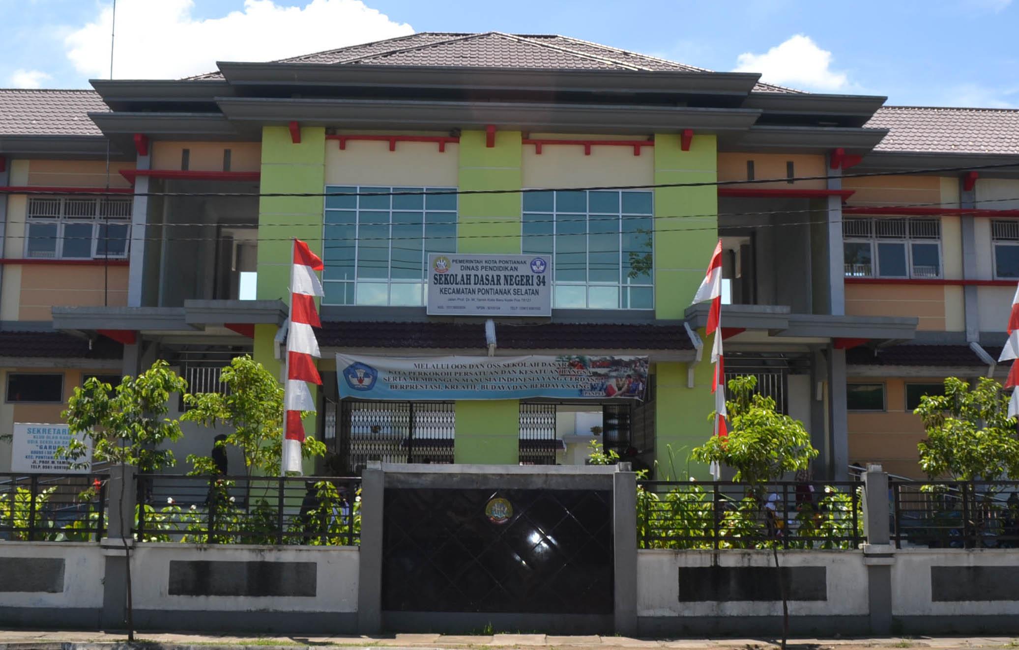 Sekolah Kita Slideshow Maker Musium Kalimantan Barat Kab Pontianak