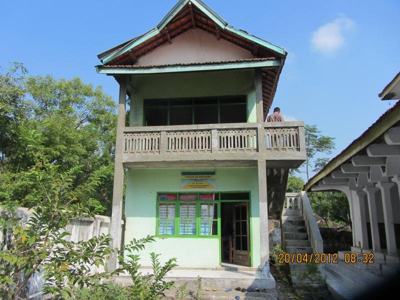 Data Referensi Pendidikan Npsn Nama Alamat Kelurahan Kecamatan Kabupaten Agrowisata