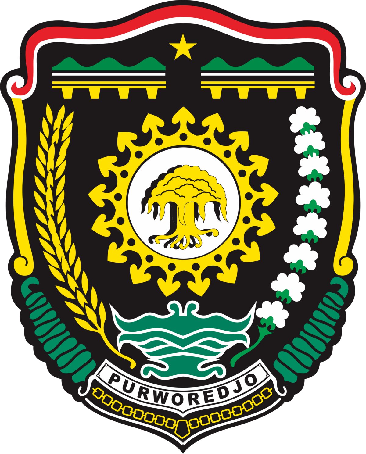 Kabupaten Purworejo Wikipedia Bahasa Indonesia Ensiklopedia Bebas Alun Kab