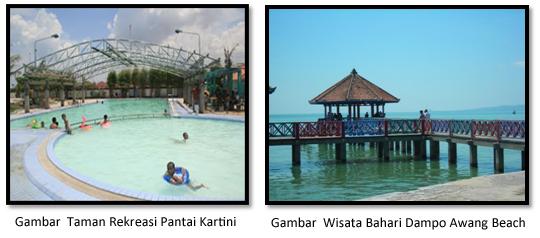 Kompleks Taman Rekreasi Pantai Kartini Wisata Lokal Rembang Diceritakan 1950