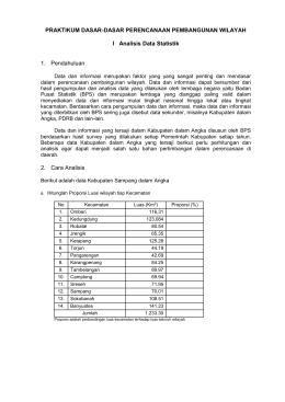 Kab Sampang Bappeda Provinsi Jawa Timur Praktikum Dppw 1 Sumur
