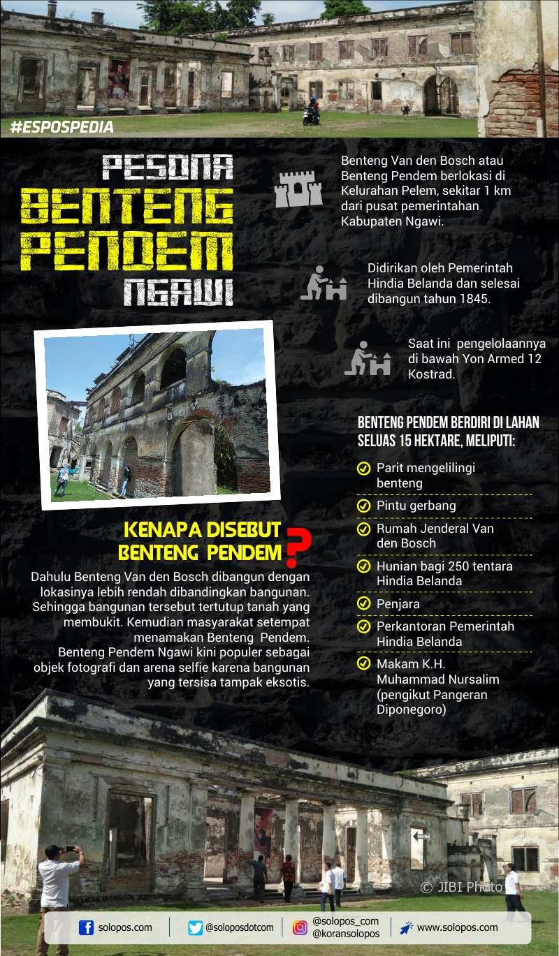 Wisata Ngawi Sejarah Benteng Pendem Kompleks Kantor Belanda Mengulik Daya