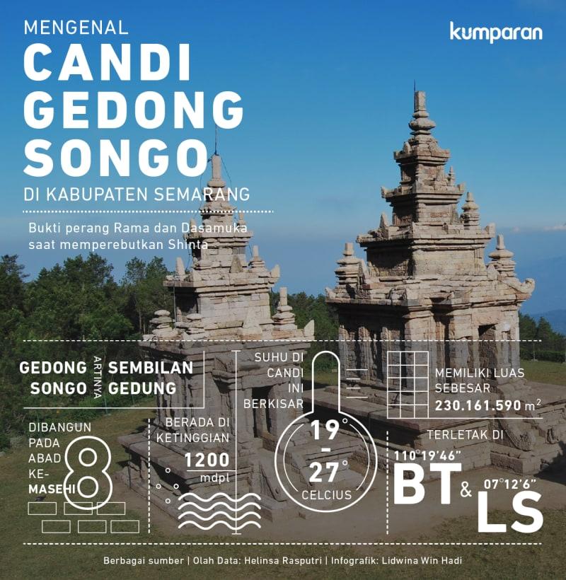 Candi Gedong Songo 9 Gedung Semarang Kumparan Kab