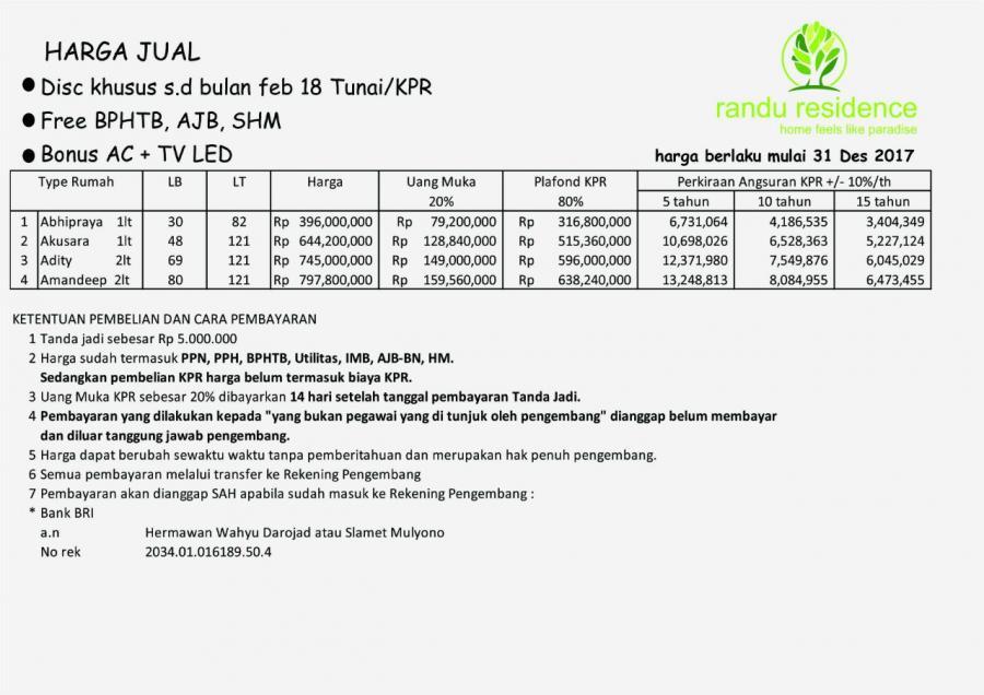 Rumah Dijual Ungaran Tipe 48 91 Randu Residence Semarang Jpg