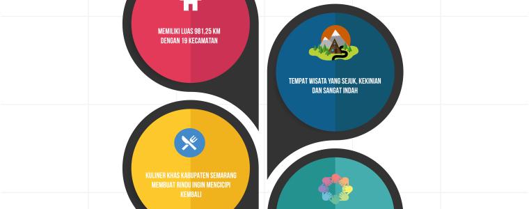 Lereng Kelir Ambarawa Badrul Mozila Kamu Penat Main Tempat Wisata