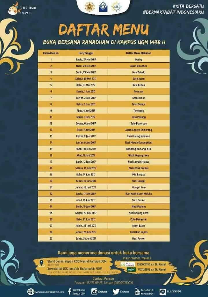 Ramadhan Jogja Farid Nugroho Personal Blog Menu Takjil Masjid Kampus