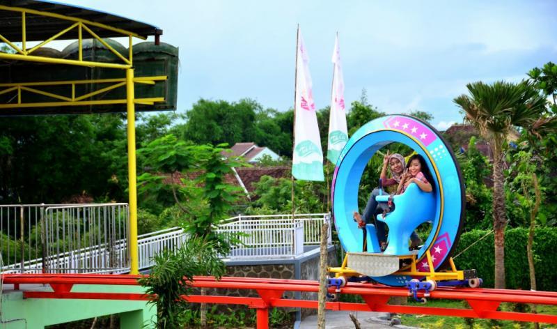 Paket Wisata Sindu Kusuma Edupark Www Ikhsanrentalmobil Home Park Yogyakarta
