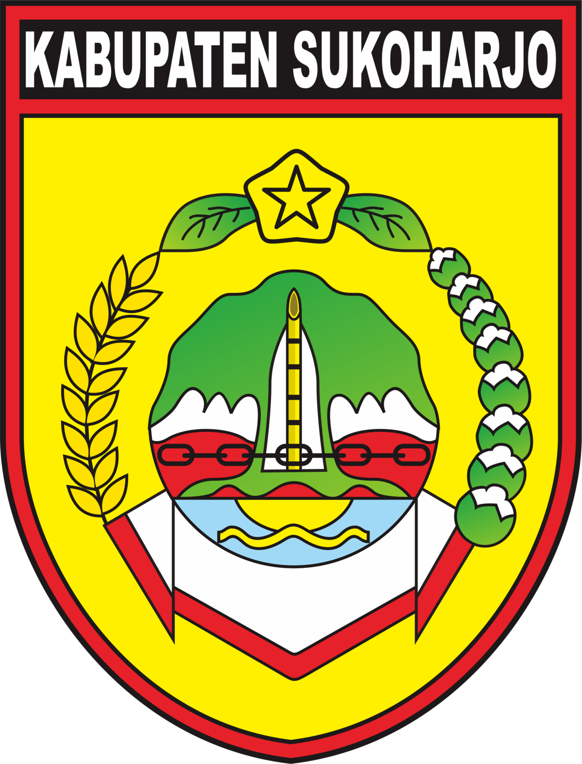 Kabupaten Sukoharjo Wikipedia Bahasa Indonesia Ensiklopedia Bebas Makam Ki Ageng