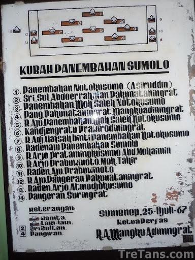 Wisata Religi Makam Raja Asta Tinggi Sumenep Gerbang Pulau Lokasi