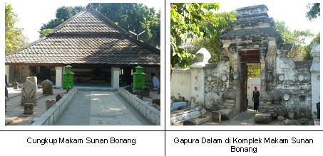 Ely Santozo Upw Obyek Wisata Kota Tuban Jawa Timur Lokasi